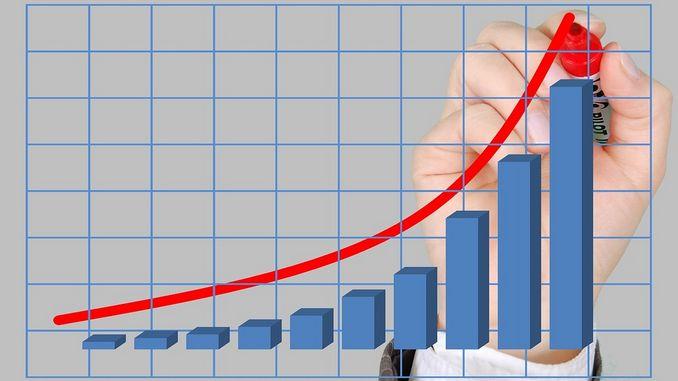 economy investments